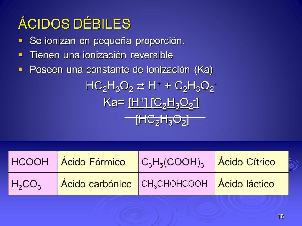 ÁCIDOS DÉBILES HC2H3O2 ⇄ H+ + C2H3O2- Ka= [H+] [C2H3O2-] [HC2H3O2]